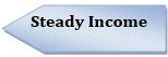 Steady Income