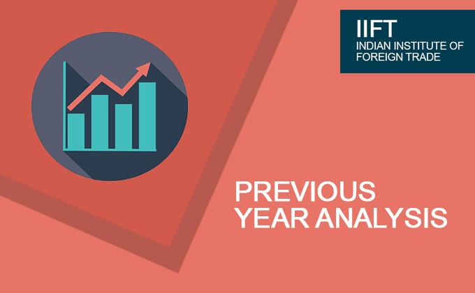 IIFT previous year exam analysis