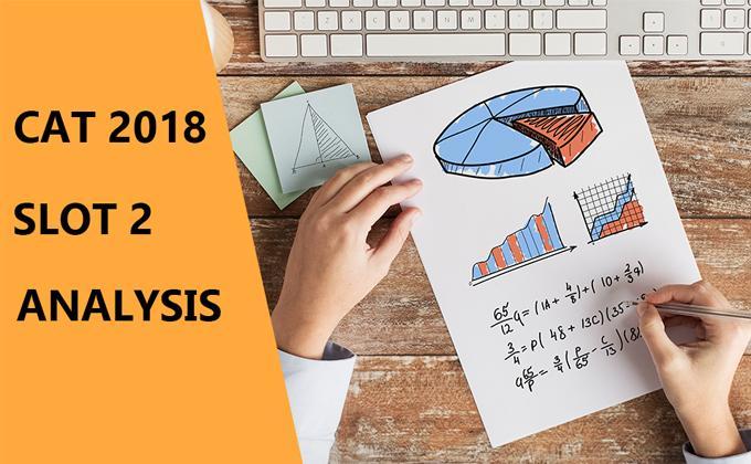 CAT 2018 Slot 2 Analysis, CAT Exam