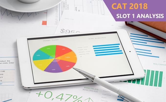 CAT Analysis