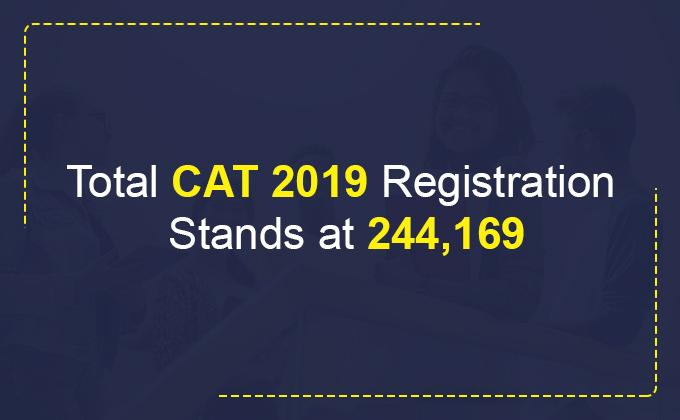 CAT 2019 Registration Window Closed – Two Months to CAT 2019 Now!